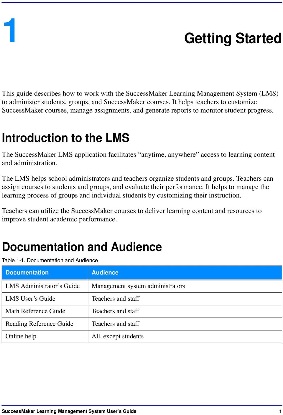 Introduction to the LMS The SuccessMaker LMS application facilitates anytime, anywhere access to learning content and administration.