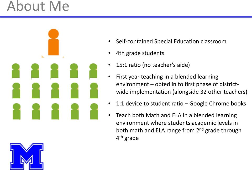 (alongside 32 other teachers) 1:1 device to student ratio Google Chrome books Teach both Math and ELA in a