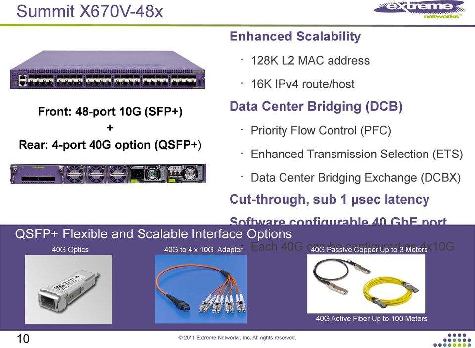Exchange (DCBX) Cut-through, sub 1 µsec latency Software configurable 40 GbE port QSFP+ Flexible and Scalable Interface Options