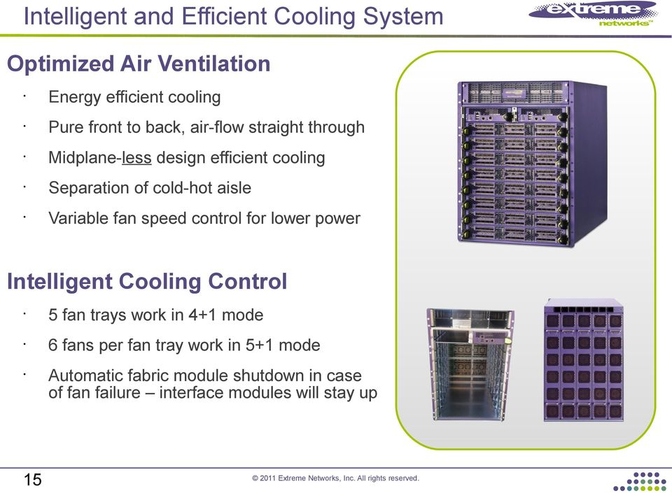 Variable fan speed control for lower power Intelligent Cooling Control 5 fan trays work in 4+1 mode 6 fans