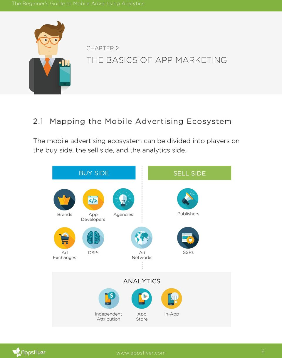 mobile advertising ecosystem can be divided into