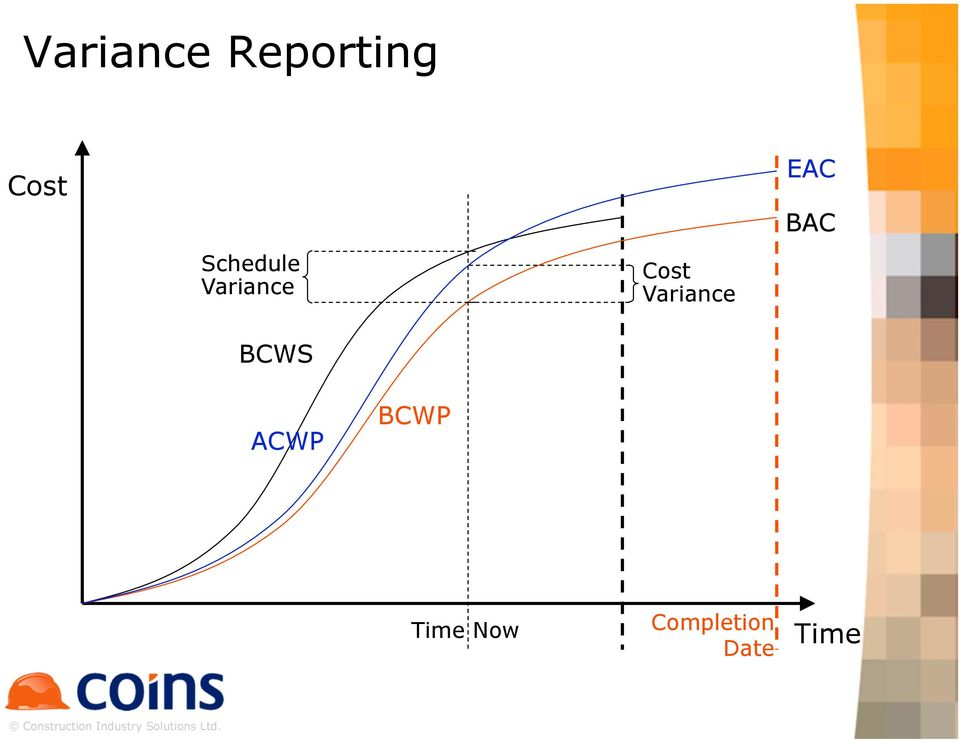 Cost Variance EAC BAC ACWP