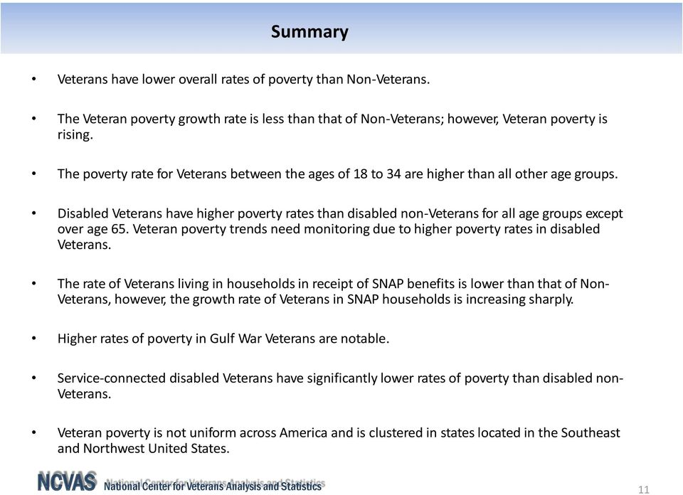 Disabled Veterans have higher poverty rates than disabled non-veterans for all age groups except over age 65. Veteran poverty trends need monitoring due to higher poverty rates in disabled Veterans.