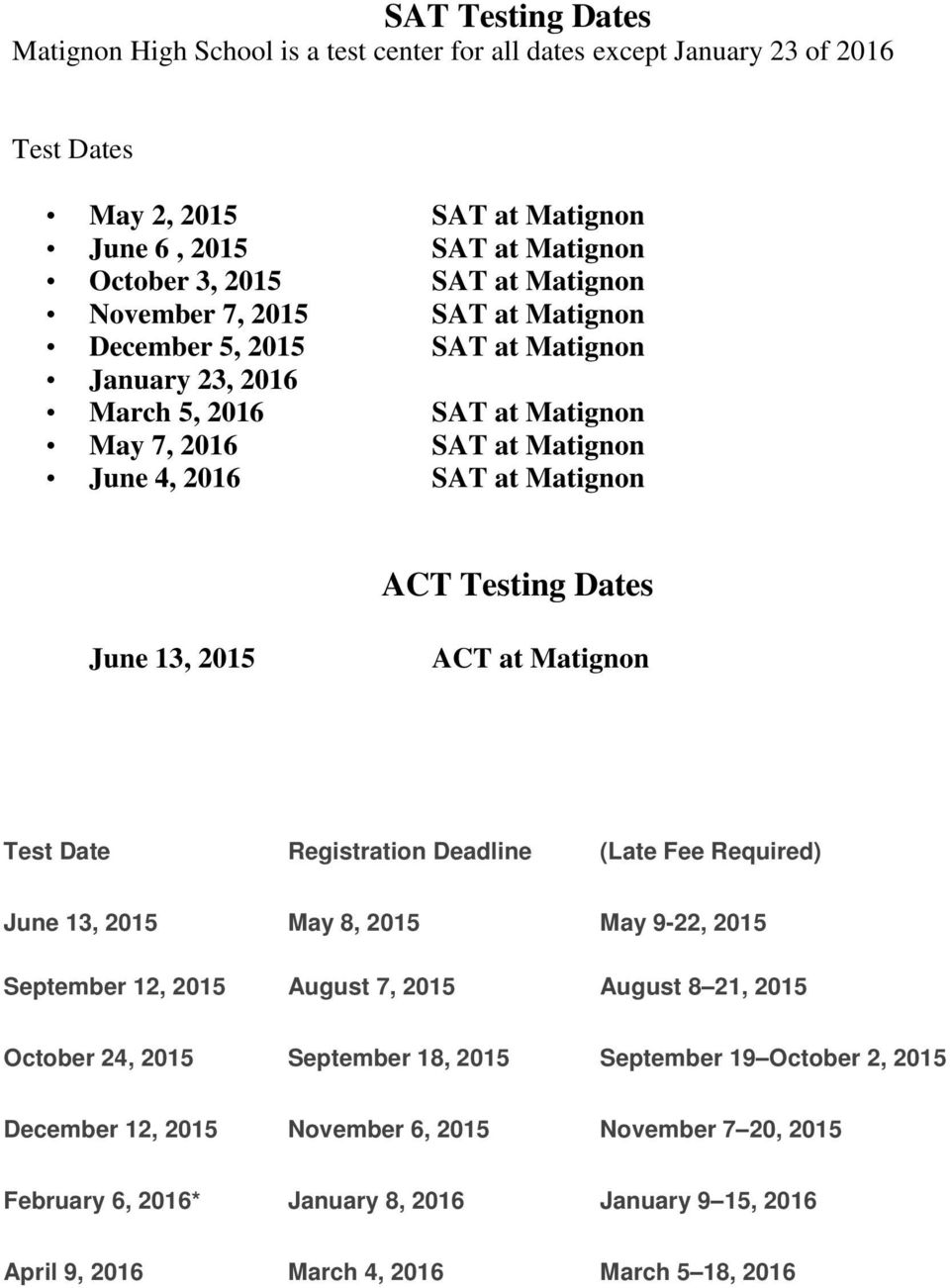 Dates June 13, 2015 ACT at Matignon Test Date Registration Deadline (Late Fee Required) June 13, 2015 September 12, 2015 May 8, 2015 August 7, 2015 May 9-22, 2015 August 8 21, 2015 October 24,