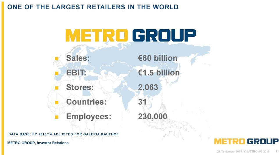 5 billion Stores: 2,063 Countries: 31 Employees: