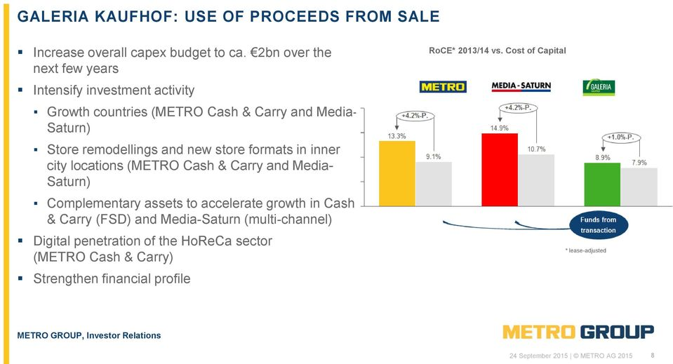 store formats in inner city locations (METRO Cash & Carry and Media- Saturn) Complementary assets to accelerate growth in Cash & Carry (FSD)