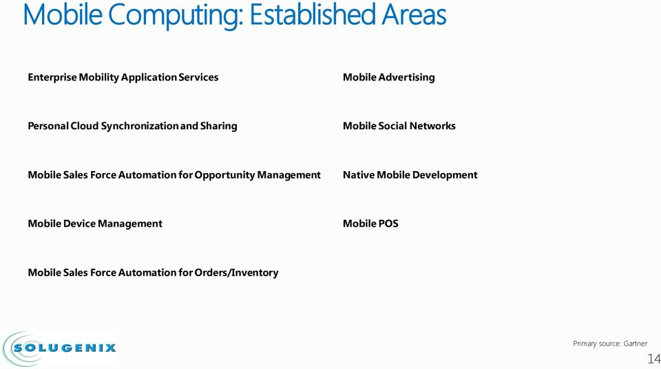 Networks Mobile Sales Force Automation for Opportunity Management Native Mobile