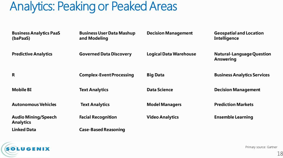 Processing Big Data Business Analytics Services Mobile BI Text Analytics Data Science Decision Management Autonomous Vehicles Text Analytics
