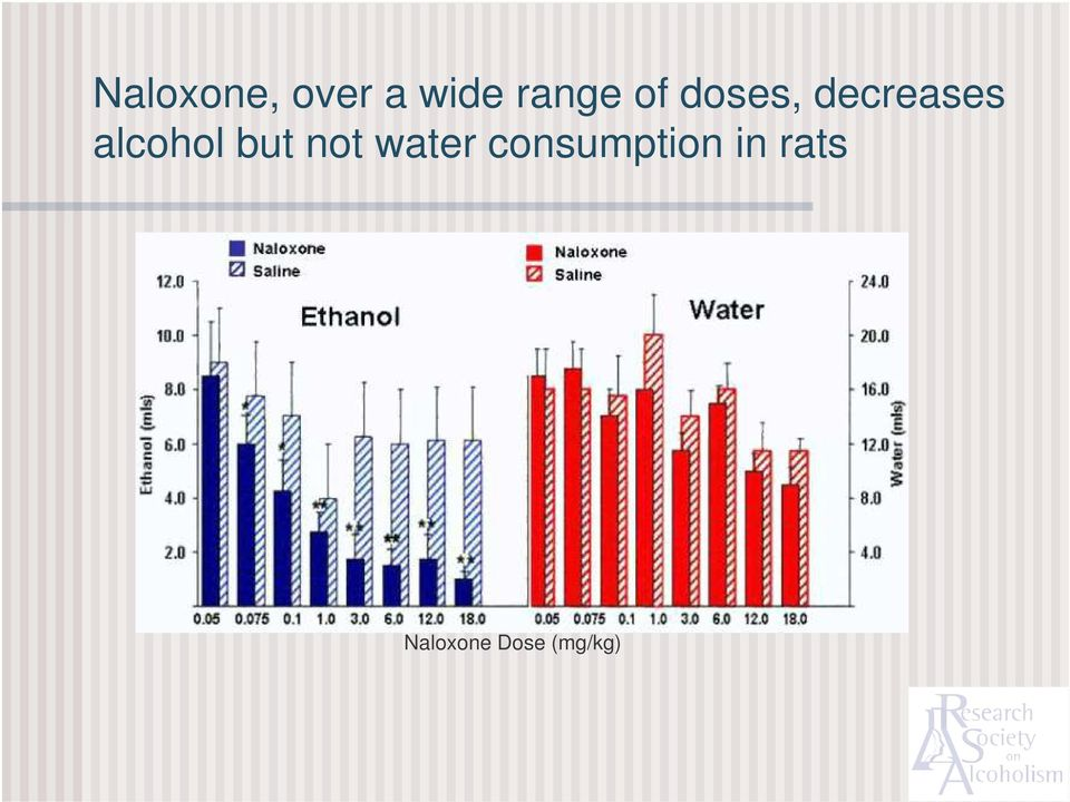 but not water consumption