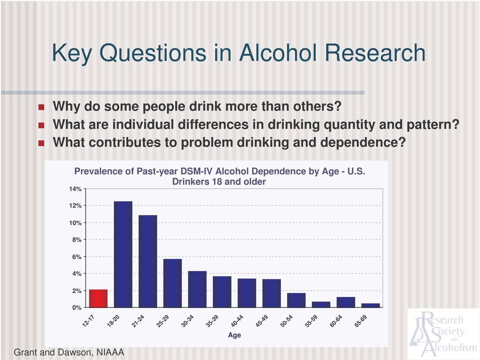 What contributes to problem drinking and dependence?
