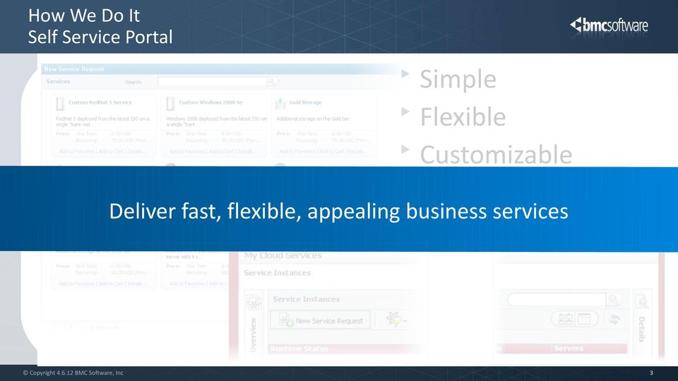 Customizable Deliver fast,
