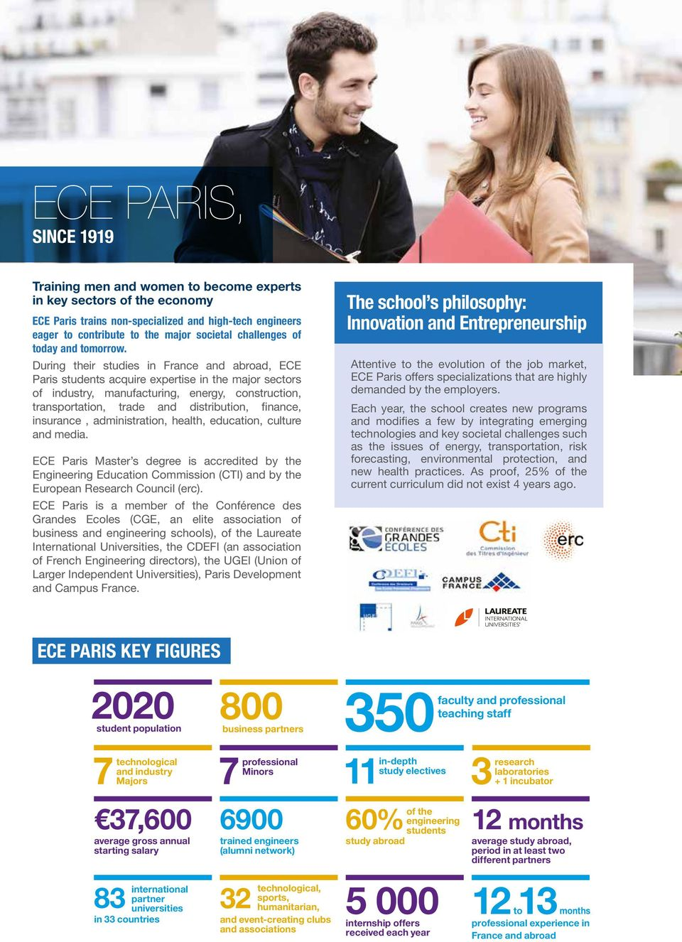During their studies in France and abroad, ECE Paris students acquire expertise in the major sectors of industry, manufacturing, energy, construction, transportation, trade and distribution, finance,