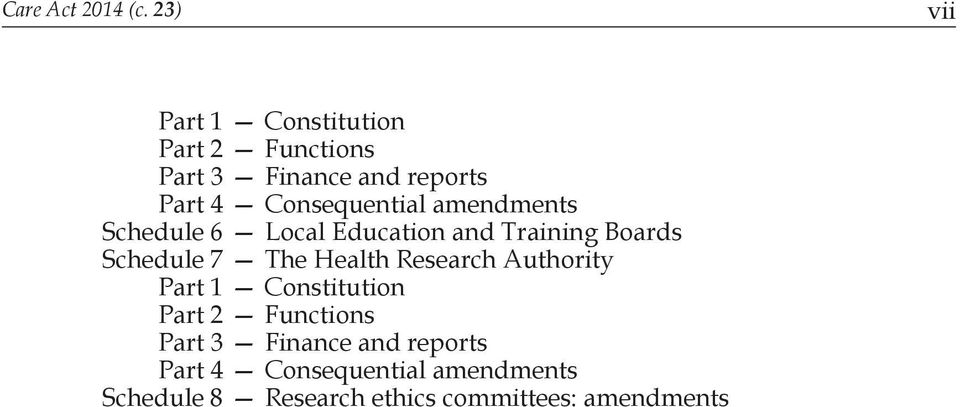 Consequential amendments Schedule 6 Local Education and Training Boards Schedule 7 The