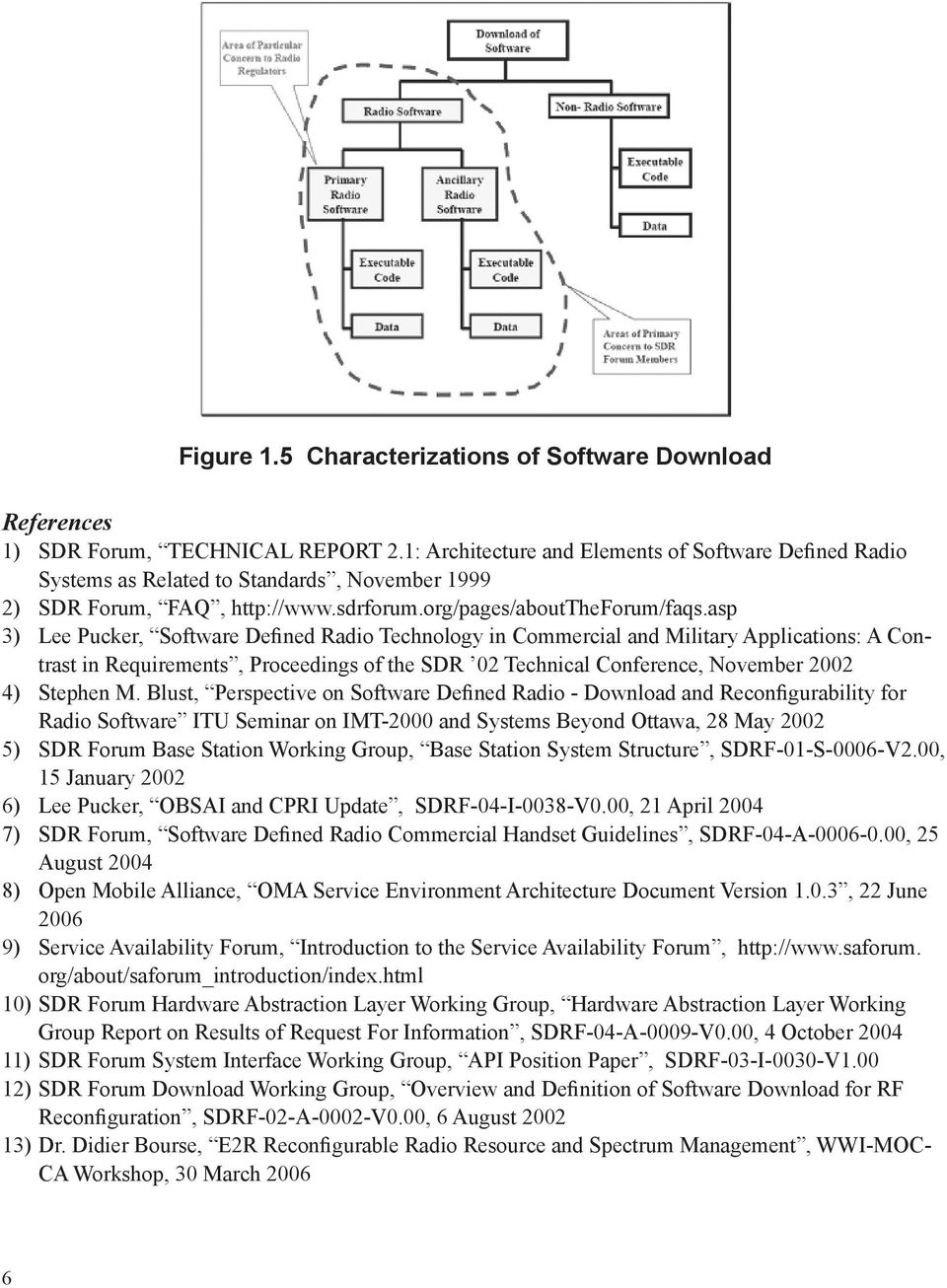 asp 3) Lee Pucker, Software Defined Radio Technology in Commercial and Military Applications: A Contrast in Requirements, Proceedings of the SDR 02 Technical Conference, November 2002 4) Stephen M.