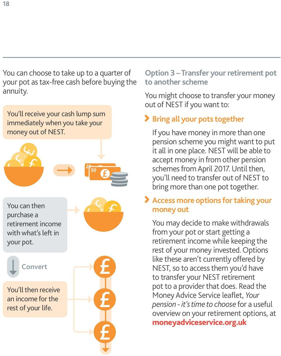 Option 3 Transfer your retirement pot to another scheme You might choose to transfer your money out of NEST if you want to: Bring all your pots together If you have money in more than one pension