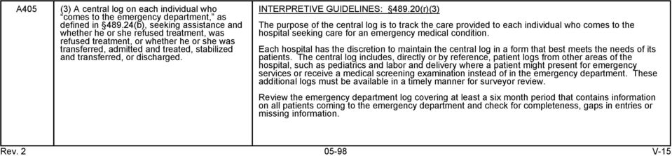 INTERPRETIVE GUIDELINES: 489.20(r)(3) The purpse f the central lg is t track the care prvided t each individual wh cmes t the hspital seeking care fr an emergency medical cnditin.