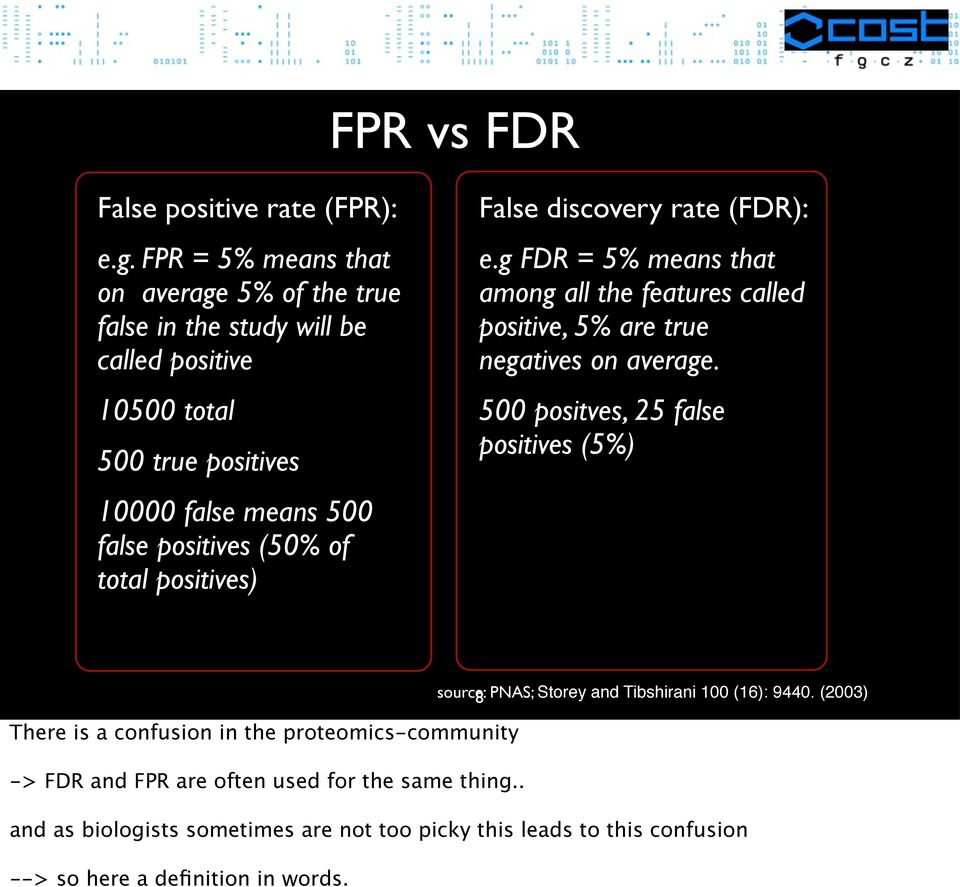 of total positives) False discovery rate (FDR): e.g FDR = 5% means that among all the features called positive, 5% are true negatives on average.