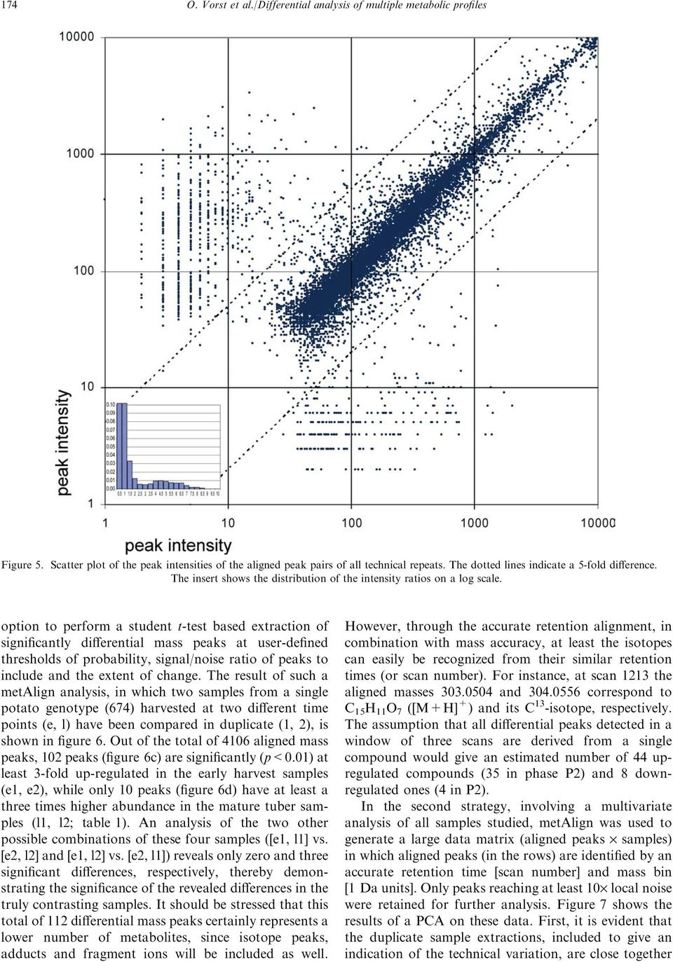 option to perform a student t-test based extraction of significantly differential mass peaks at user-defined thresholds of probability, signal/noise ratio of peaks to include and the extent of change.