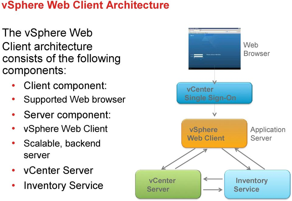 vsphere Web Client Scalable, backend server vcenter Server Inventory Service vcenter