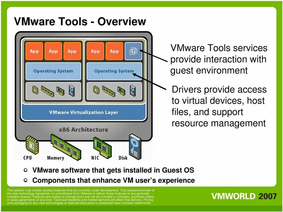 host files, and support resource management VMware software that