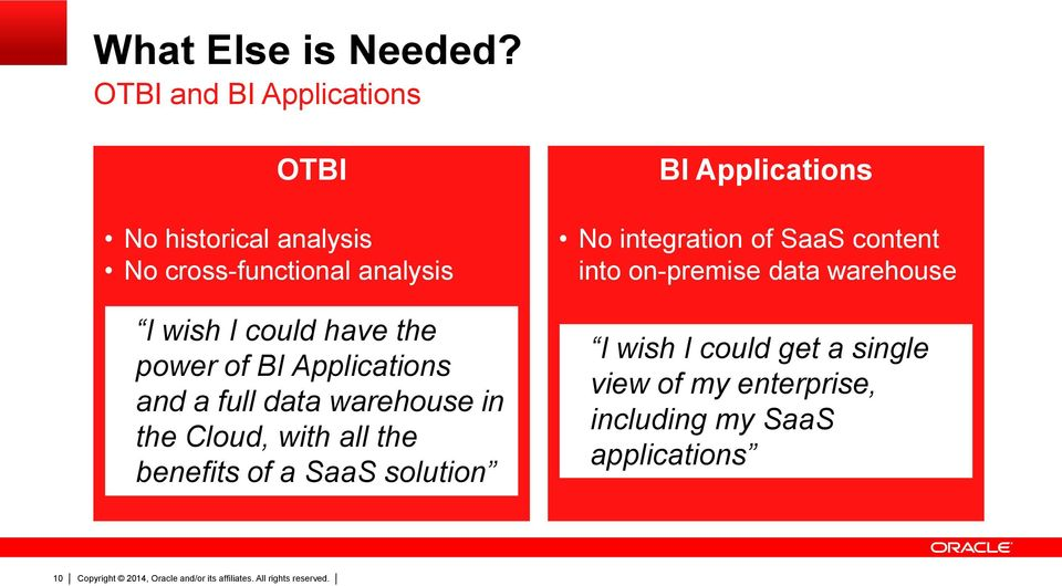 have the power of BI Applications and a full data warehouse in the Cloud, with all the benefits of