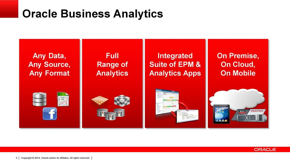 Analytics Integrated Suite of EPM &