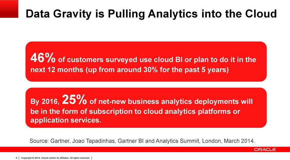 business analytics deployments will be in the form of subscription to cloud analytics platforms or