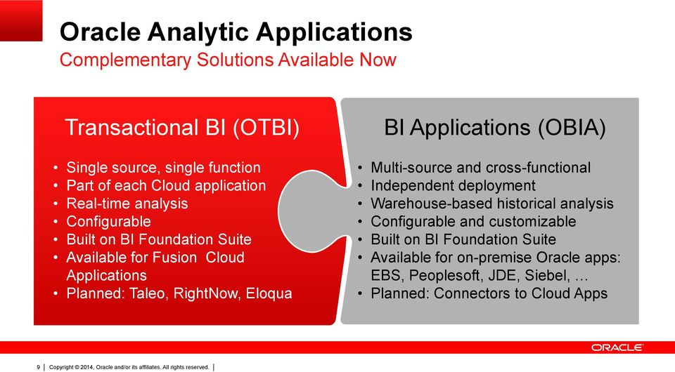 Eloqua BI Applications (OBIA) Multi-source and cross-functional Independent deployment Warehouse-based historical analysis Configurable and