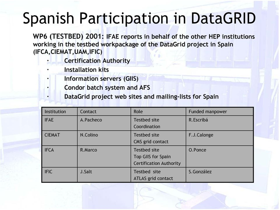 sites and mailing-lists for Spain Institution Contact Role Funded manpower IFAE A.Pacheco Testbed site Coordination R.Escribá CIEMAT N.