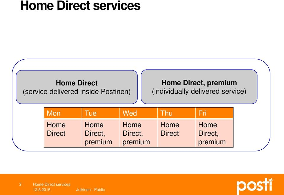 Mon Tue Wed Thu Fri Home Direct Home Direct, premium Home Direct,