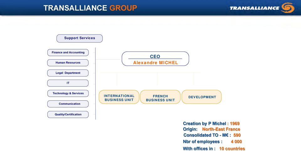FRENCH BUSINESS UNIT DEVELOPMENT Quality/Certification Creation by P Michel : 1969 Origin: