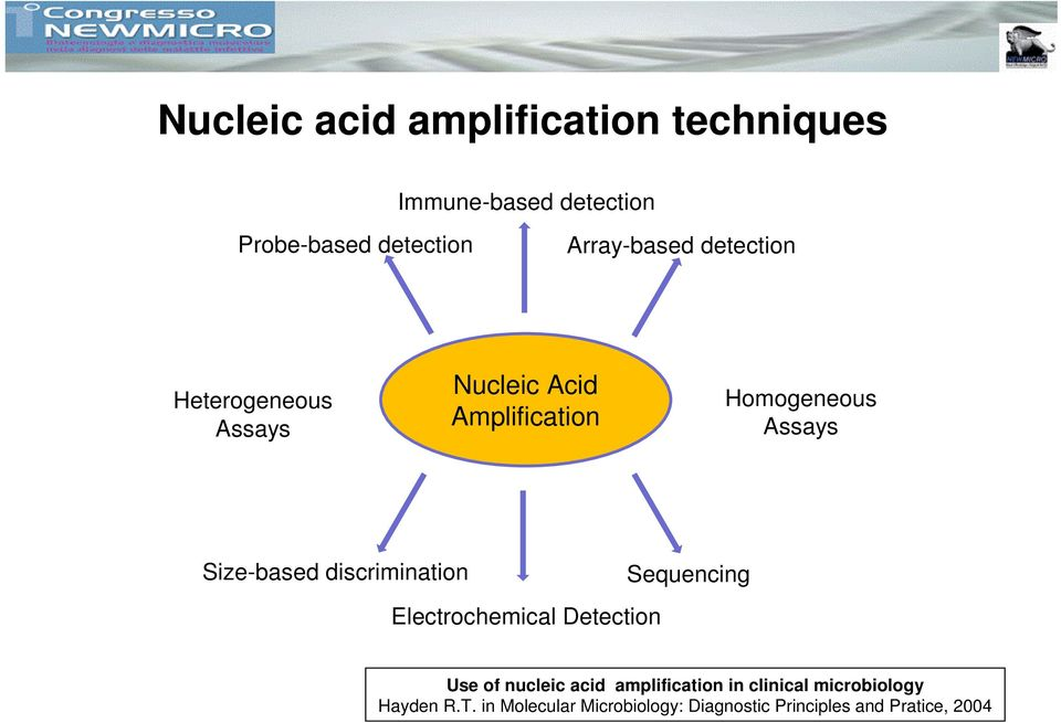 Size-based discrimination Electrochemical Detection Sequencing Use of nucleic acid