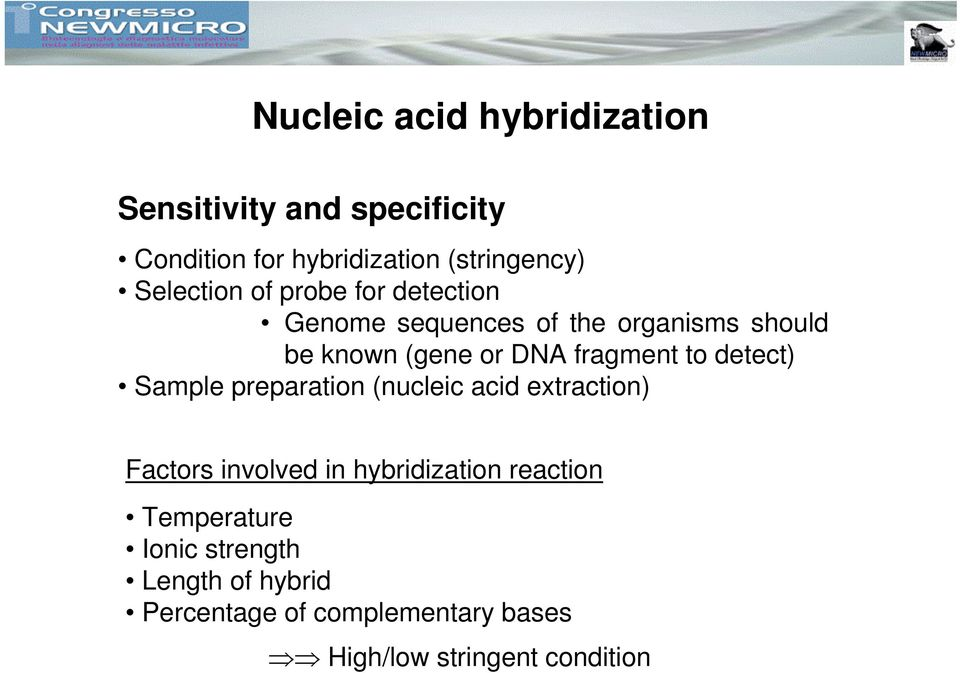fragment to detect) Sample preparation (nucleic acid extraction) Factors involved in hybridization