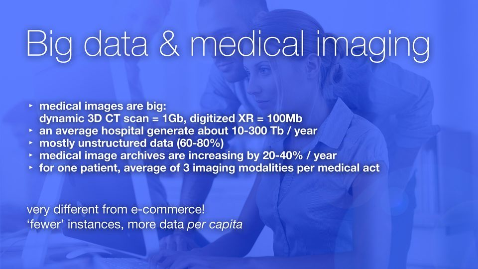 medical image archives are increasing by 20-40% / year for one patient, average of 3 imaging