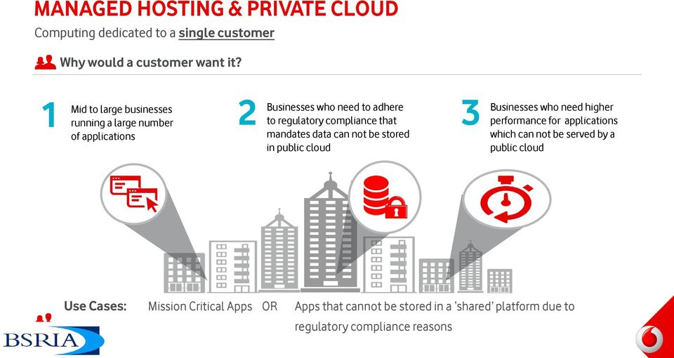 that mandates data can not be stored in public cloud 3 Businesses who need higher performance for applications which can not