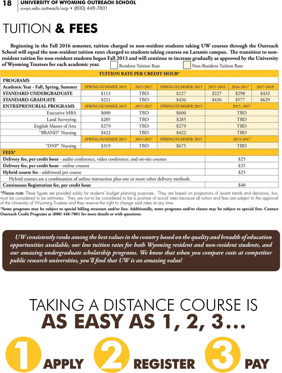 tuition rates charged to students taking courses on Laramie campus.