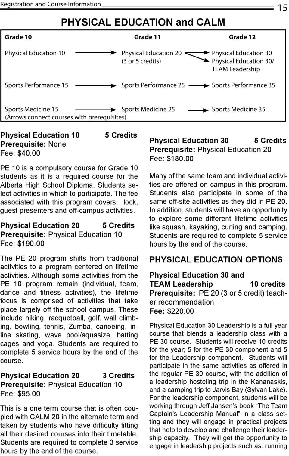 Education 10 Prerequisite: None Fee: $40.00 PE 10 is a compulsory course for Grade 10 students as it is a required course for the Alberta High School Diploma.