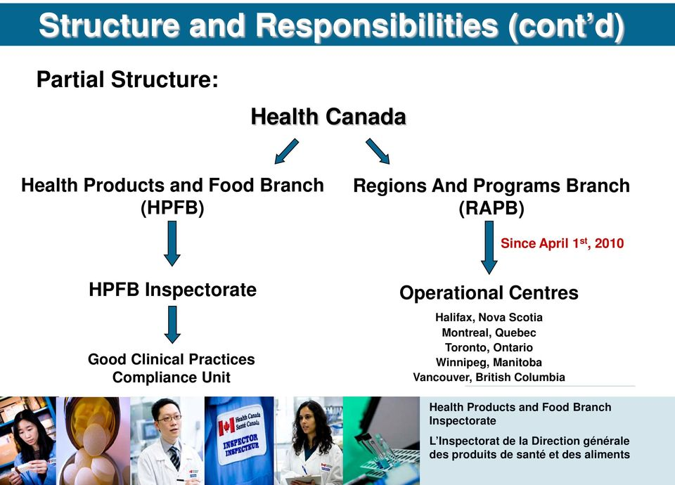 Clinical Practices Compliance Unit Operational Centres Halifax, Nova Scotia