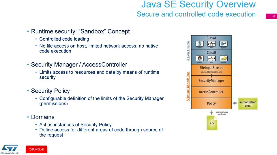 resources and data by means of runtime security Security Policy Configurable definition of the limits of the Security Manager
