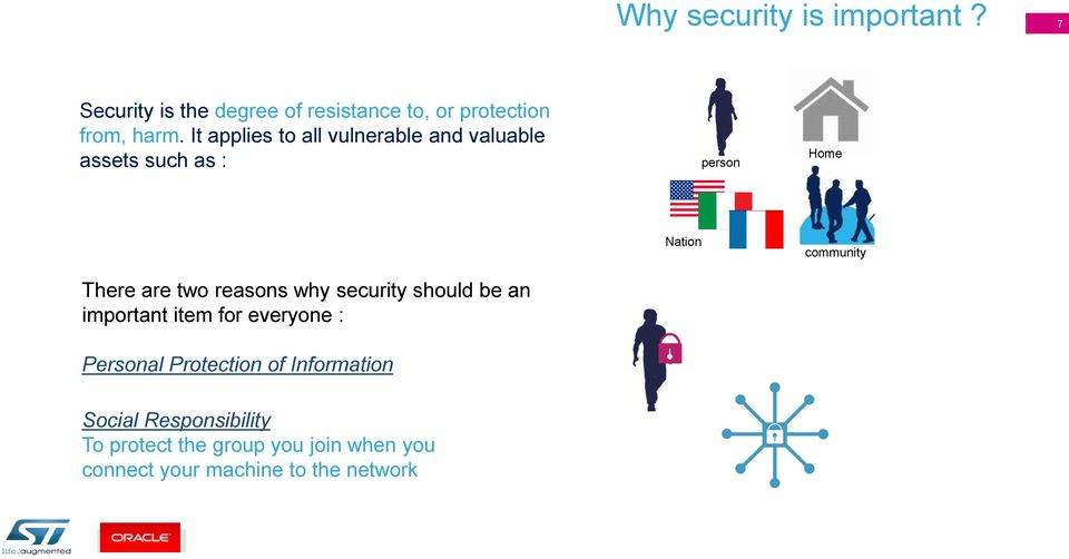 security should be an important item for everyone : Personal Protection of Information Nation