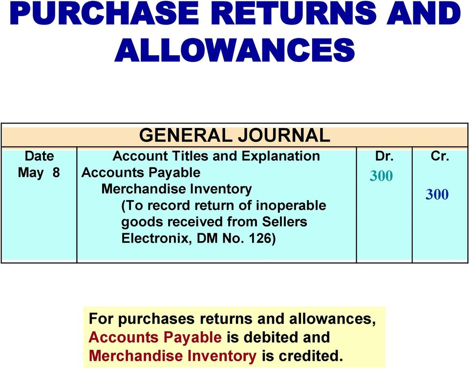 May 8 Accounts Payable 300 Merchandise Inventory 300 (To record return of