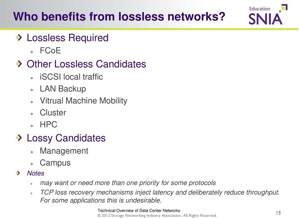 Machine Mobility Cluster HPC Lossy Candidates Notes Management Campus may want or need more