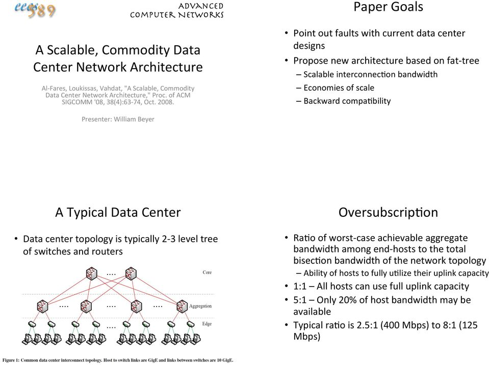 """ "" Presenter:""William""Beyer"" Point""out""faults""with""current""data""center"" designs"" Propose""new""architecture""based""on""fat9tree"" Scalable""interconnecUon""bandwidth"" Economies""of""scale"""