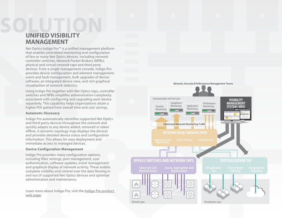 From a single management console, Indigo Pro provides device configuration and element management, event and fault management, bulk upgrades of device software, an integrated device view, and rich