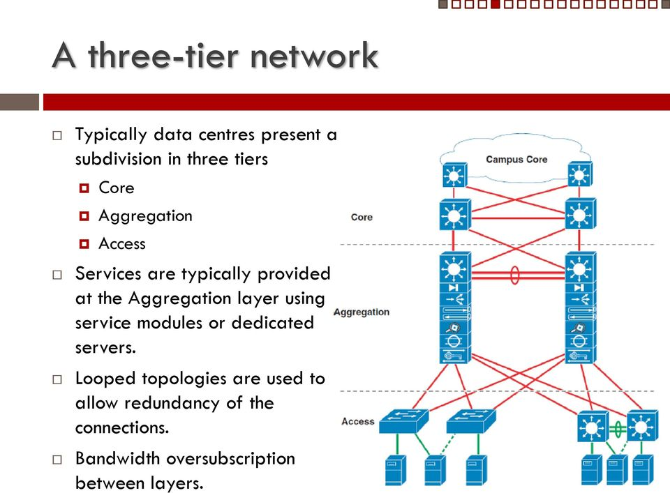 Aggregation layer using service modules or dedicated servers.