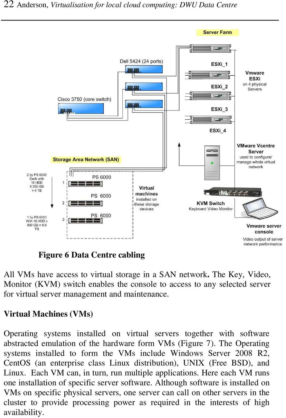 Virtual Machines (VMs) Operating systems installed on virtual servers together with software abstracted emulation of the hardware form VMs (Figure 7).