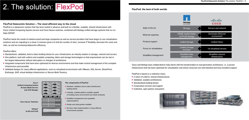 storage systems that run on State of the Art Storage Servers and network Data ONTAP.