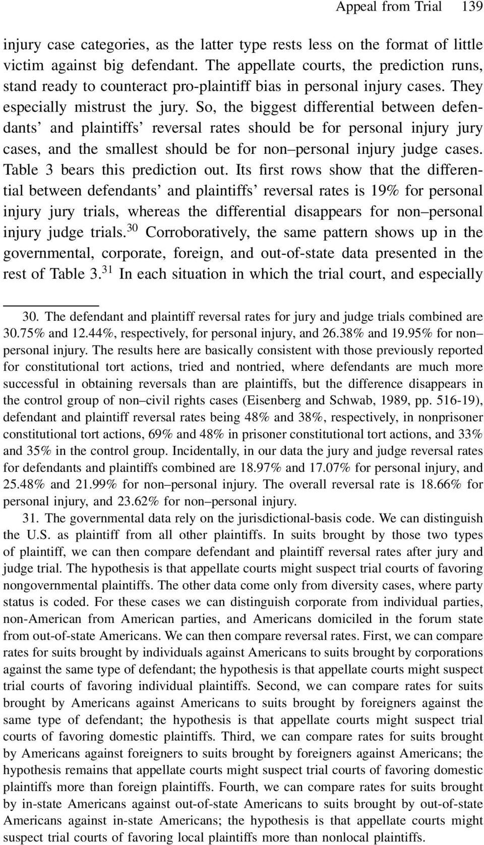 So, the biggest differential between defendants and plaintiffs reversal rates should be for personal injury jury cases, and the smallest should be for non personal injury judge cases.