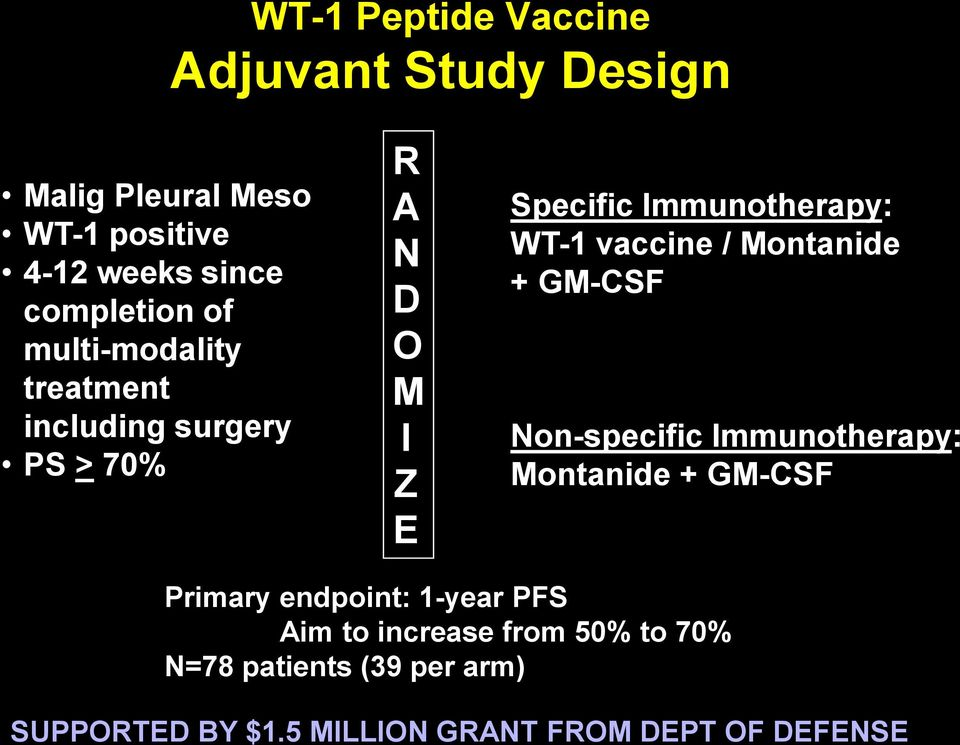 vaccine / Montanide + GM-CSF Non-specific Immunotherapy: Montanide + GM-CSF Primary endpoint: 1-year PFS