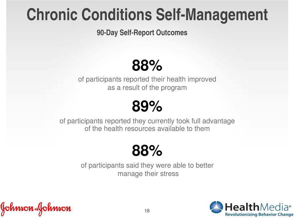 participants reported they currently took full advantage of the health